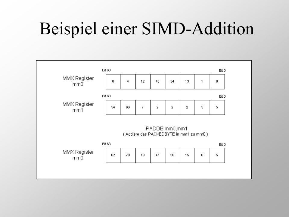 Beispiel einer SIMD-Addition