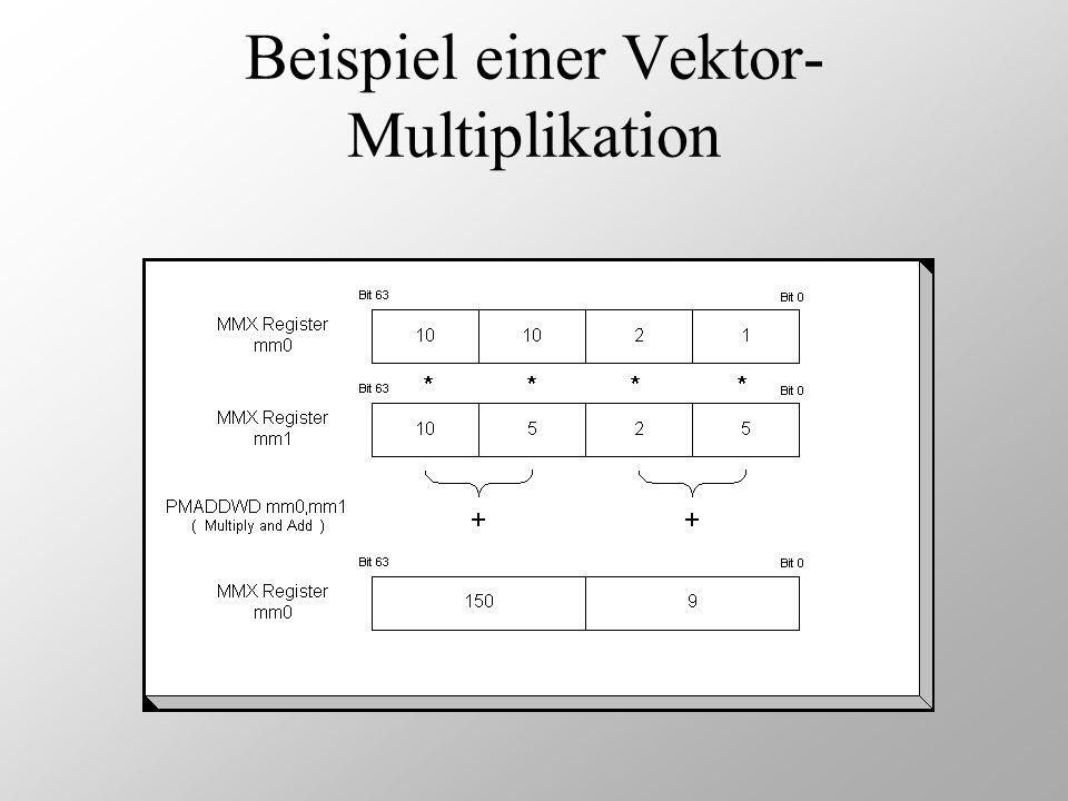 Beispiel einer Vektor- Multiplikation