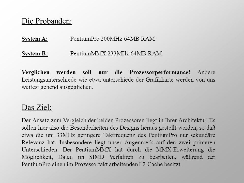Die Probanden: System A:PentiumPro 200MHz 64MB RAM System B: PentiumMMX 233MHz 64MB RAM Verglichen werden soll nur die Prozessorperformance! Andere Le
