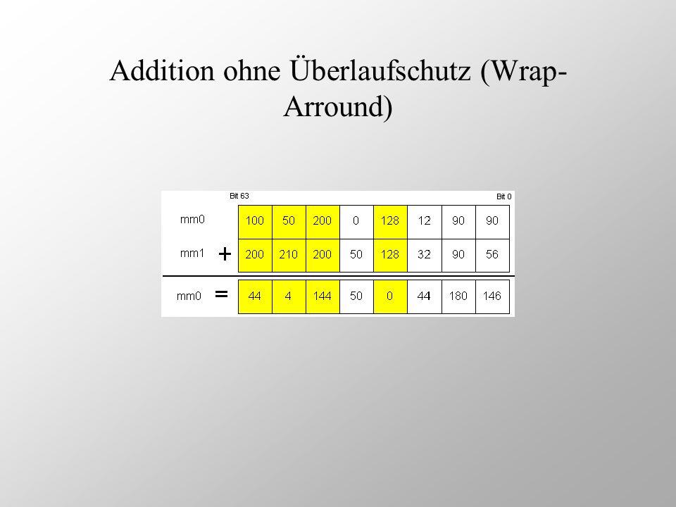 Addition ohne Überlaufschutz (Wrap- Arround)