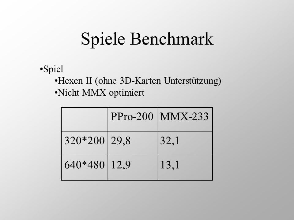 Spiele Benchmark Spiel Hexen II (ohne 3D-Karten Unterstützung) Nicht MMX optimiert PPro-200MMX-233 320*20029,832,1 640*48012,913,1
