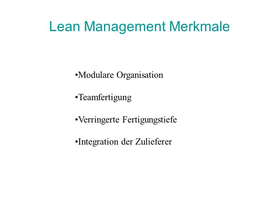 Lean Management Merkmale Modulare Organisation Teamfertigung Verringerte Fertigungstiefe Integration der Zulieferer