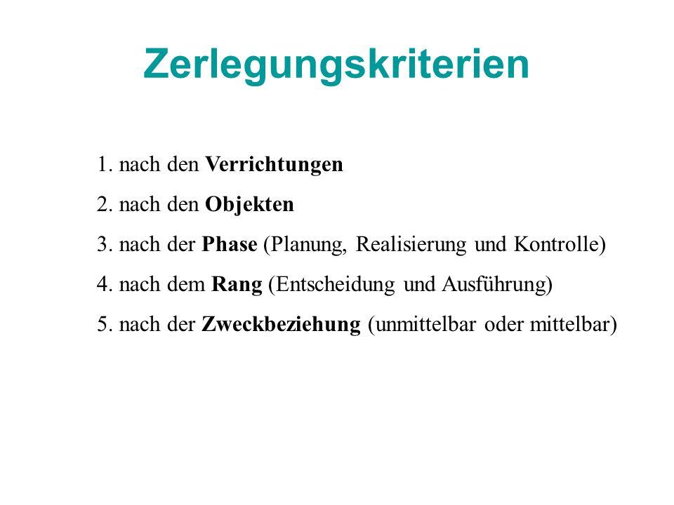 Zerlegungskriterien 1. nach den Verrichtungen 2. nach den Objekten 3. nach der Phase (Planung, Realisierung und Kontrolle) 4. nach dem Rang (Entscheid