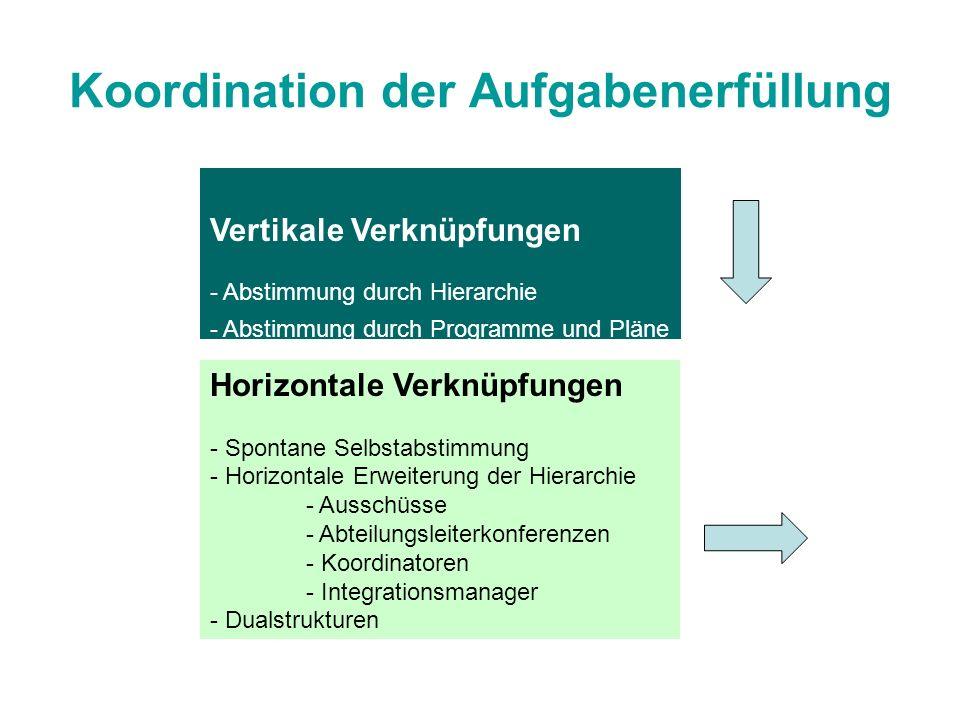 Koordination der Aufgabenerfüllung Vertikale Verknüpfungen - Abstimmung durch Hierarchie - Abstimmung durch Programme und Pläne Horizontale Verknüpfun