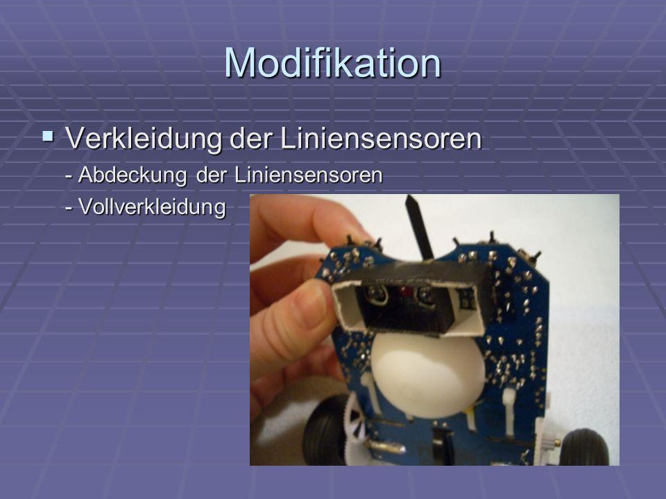 Modifikation Verkleidung der Liniensensoren Verkleidung der Liniensensoren - Abdeckung der Liniensensoren - Vollverkleidung