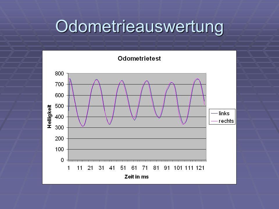 Odometrieauswertung