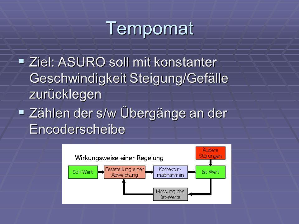 Tempomat Ziel: ASURO soll mit konstanter Geschwindigkeit Steigung/Gefälle zurücklegen Ziel: ASURO soll mit konstanter Geschwindigkeit Steigung/Gefälle