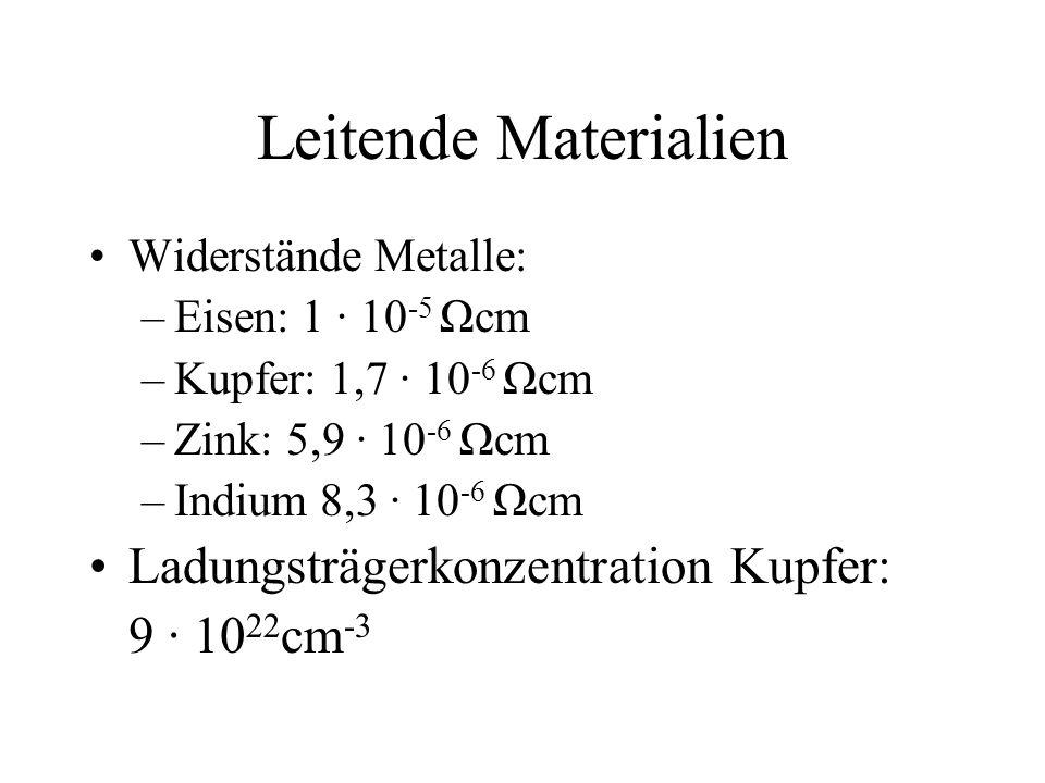 Leitende Materialien Widerstände Metalle: –Eisen: 1 · 10 -5 Ωcm –Kupfer: 1,7 · 10 -6 Ωcm –Zink: 5,9 · 10 -6 Ωcm –Indium 8,3 · 10 -6 Ωcm Ladungsträgerk