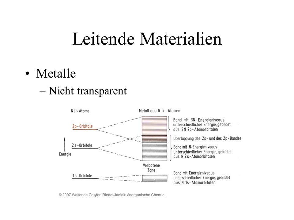 Leitende Materialien Metalle –Nicht transparent