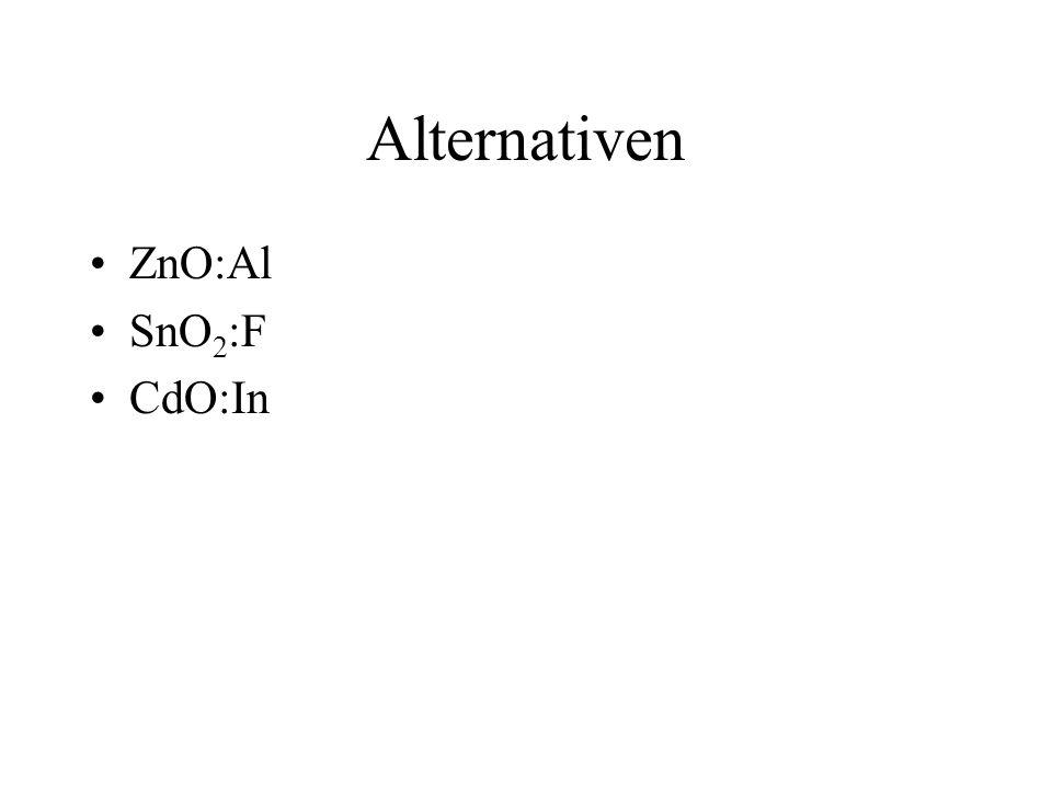 Alternativen ZnO:Al SnO 2 :F CdO:In