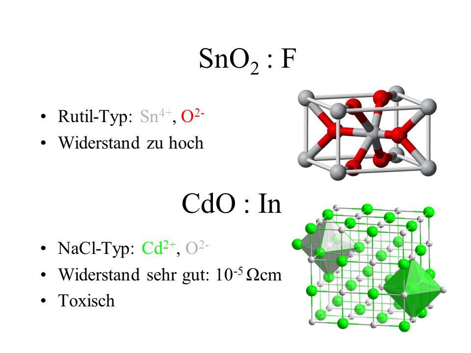 CdO : In Rutil-Typ: Sn 4+, O 2- Widerstand zu hoch NaCl-Typ: Cd 2+, O 2- Widerstand sehr gut: 10 -5 Ωcm Toxisch SnO 2 : F