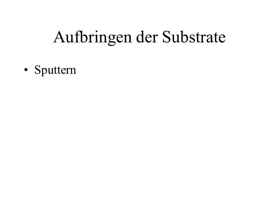Aufbringen der Substrate Sputtern