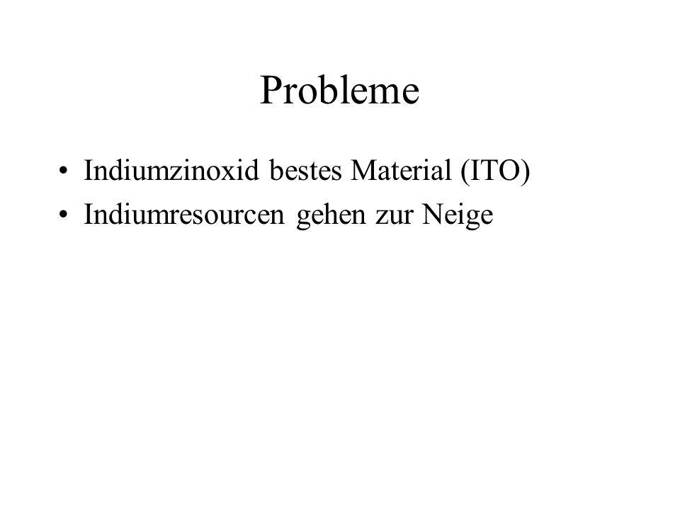 Probleme Indiumzinoxid bestes Material (ITO) Indiumresourcen gehen zur Neige