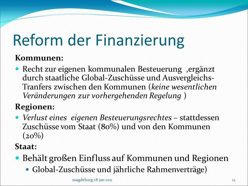 Reform der Finanzierung Kommunen: Recht zur eigenen kommunalen Besteuerung,ergänzt durch staatliche Global-Zuschüsse und Ausvergleichs- Tranfers zwisc