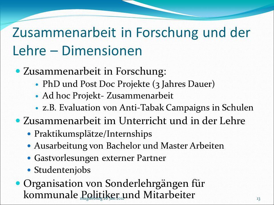 Zusammenarbeit in Forschung und der Lehre – Dimensionen Zusammenarbeit in Forschung: PhD und Post Doc Projekte (3 Jahres Dauer) Ad hoc Projekt- Zusamm