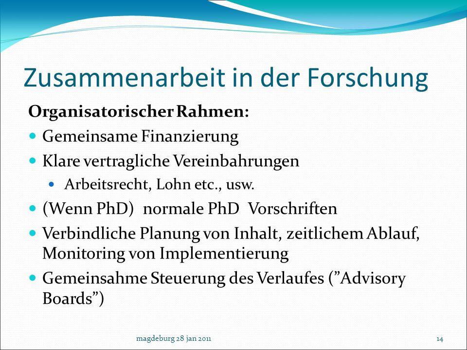 Zusammenarbeit in der Forschung Organisatorischer Rahmen: Gemeinsame Finanzierung Klare vertragliche Vereinbahrungen Arbeitsrecht, Lohn etc., usw. (We