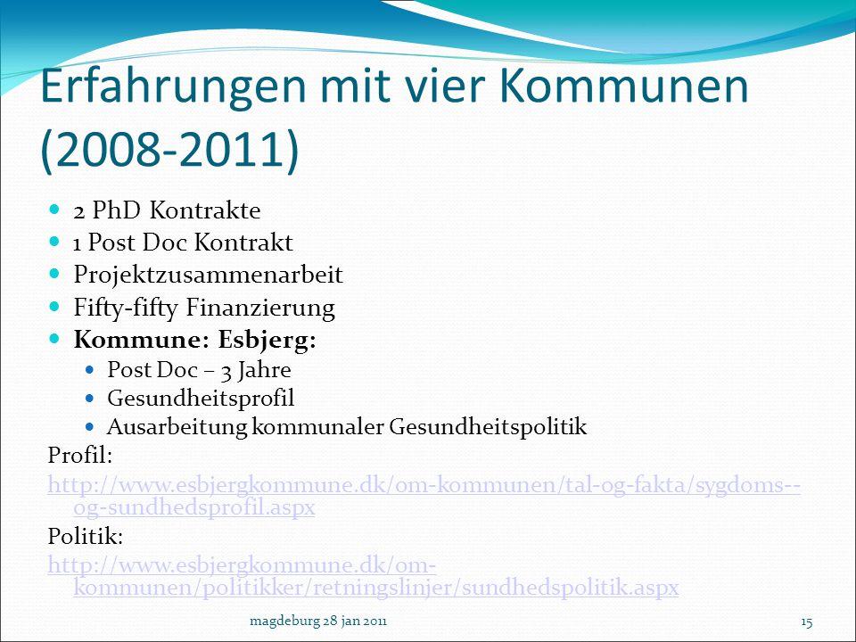 Erfahrungen mit vier Kommunen (2008-2011) 2 PhD Kontrakte 1 Post Doc Kontrakt Projektzusammenarbeit Fifty-fifty Finanzierung Kommune: Esbjerg: Post Do