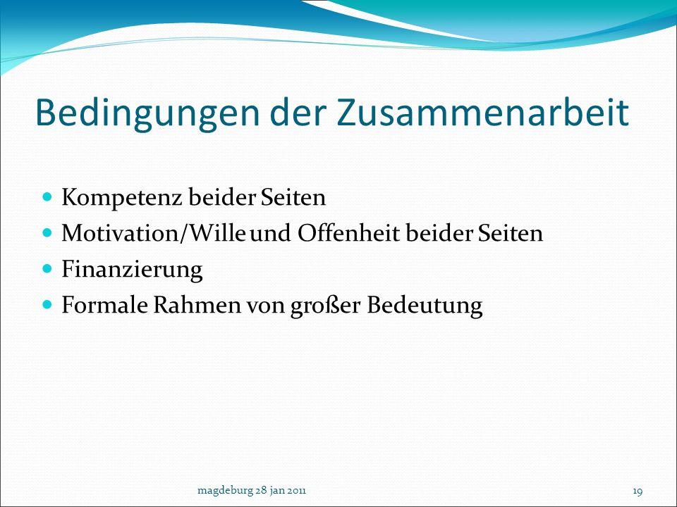 Bedingungen der Zusammenarbeit Kompetenz beider Seiten Motivation/Wille und Offenheit beider Seiten Finanzierung Formale Rahmen von großer Bedeutung m