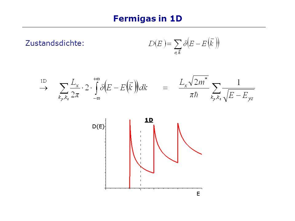 Zustandsdichte: Fermigas in 1D