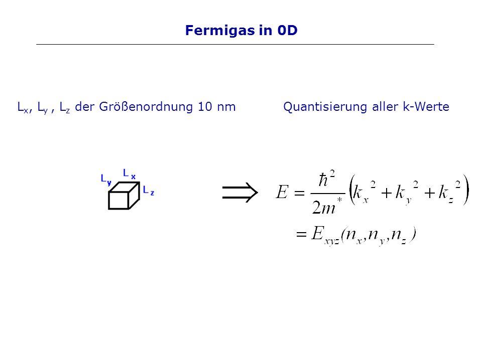 Fermigas in 0D L x, L y, L z der Größenordnung 10 nmQuantisierung aller k-Werte