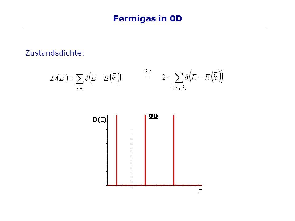 Zustandsdichte: Fermigas in 0D