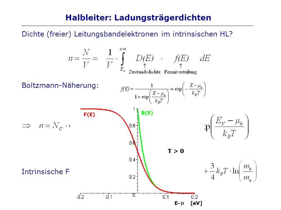 Halbleiter: Ladungsträgerdichten Dichte (freier) Leitungsbandelektronen im intrinsischen HL? Boltzmann-Näherung: Intrinsische Fermienergie: