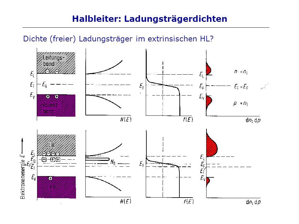 Halbleiter: Ladungsträgerdichten Dichte (freier) Ladungsträger im extrinsischen HL?