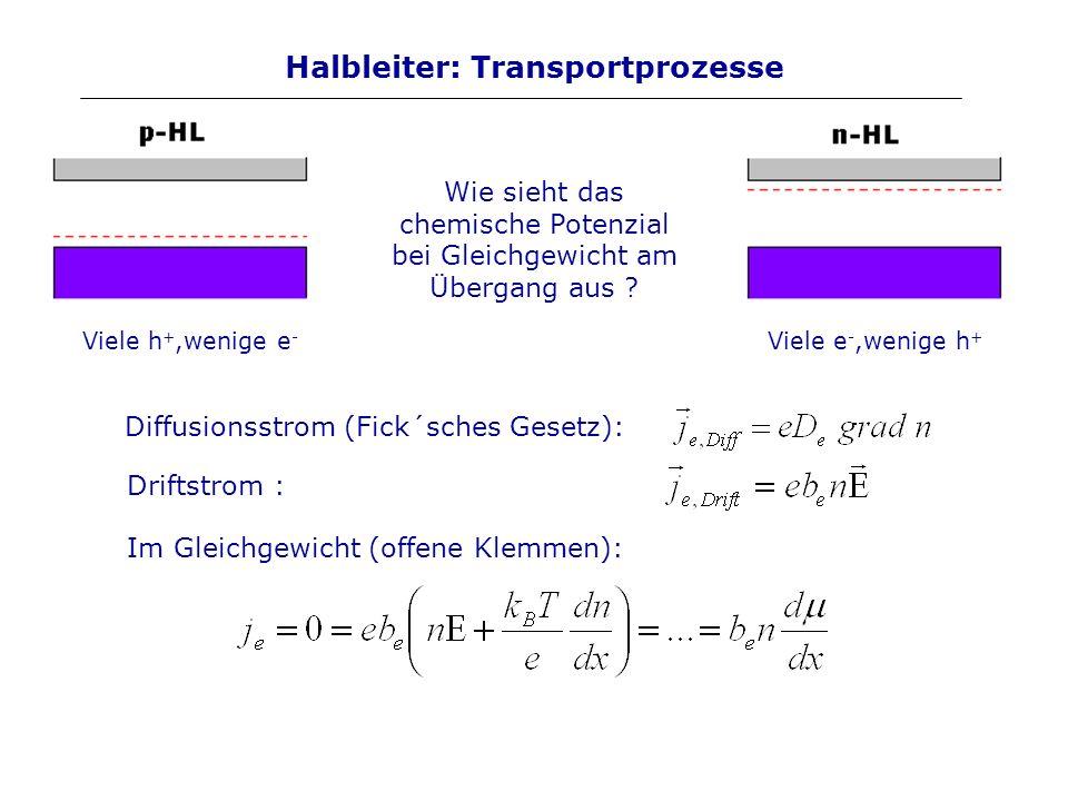 Halbleiter: Transportprozesse Wie sieht das chemische Potenzial bei Gleichgewicht am Übergang aus ? Viele h +,wenige e - Viele e -,wenige h + Diffusio