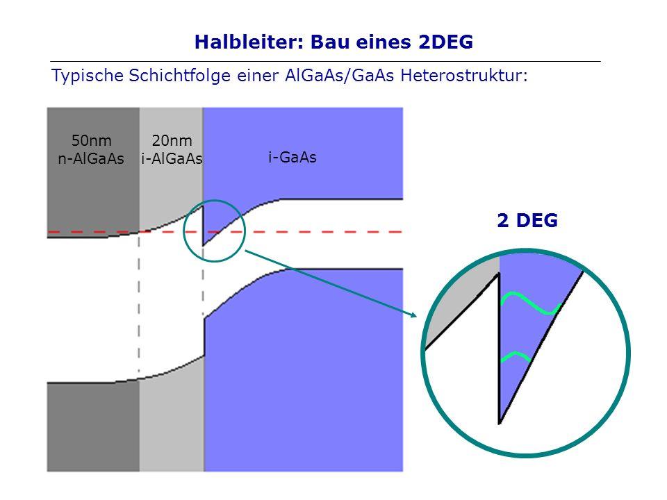 Halbleiter: Bau eines 2DEG Typische Schichtfolge einer AlGaAs/GaAs Heterostruktur: 50nm n-AlGaAs 20nm i-AlGaAs i-GaAs 2 DEG