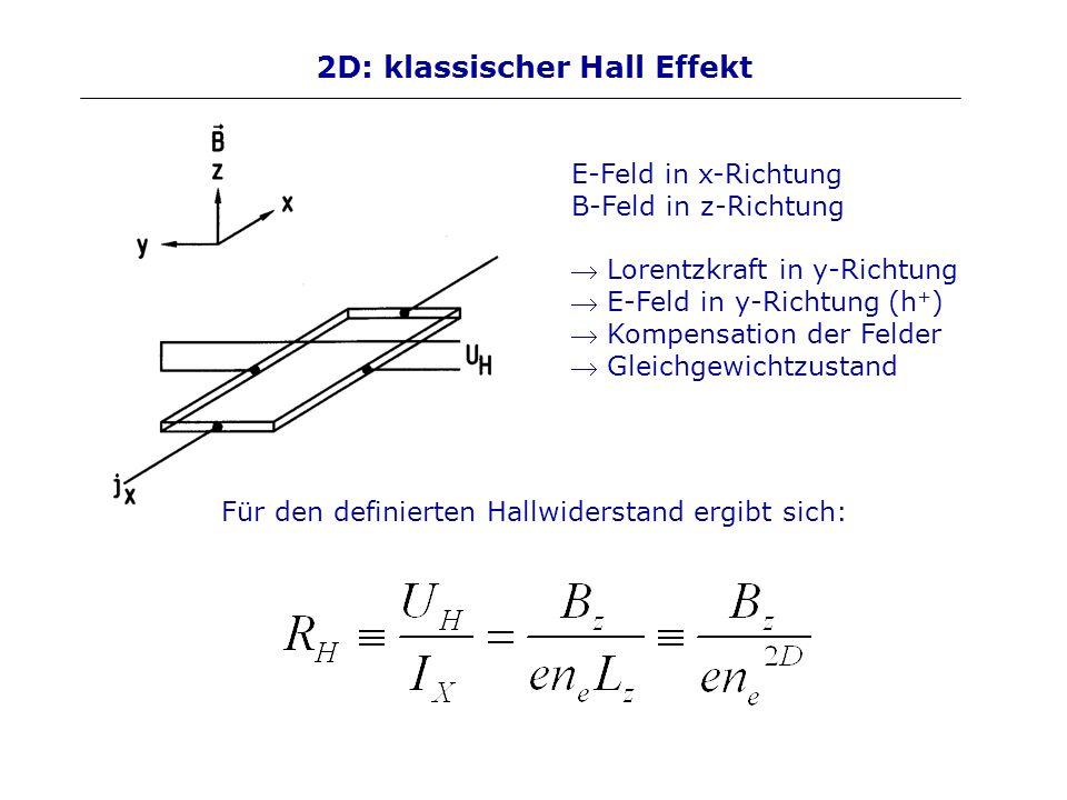 2D: klassischer Hall Effekt E-Feld in x-Richtung B-Feld in z-Richtung Lorentzkraft in y-Richtung E-Feld in y-Richtung (h + ) Kompensation der Felder G