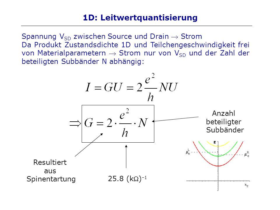 1D: Leitwertquantisierung Spannung V SD zwischen Source und Drain Strom Da Produkt Zustandsdichte 1D und Teilchengeschwindigkeit frei von Materialpara