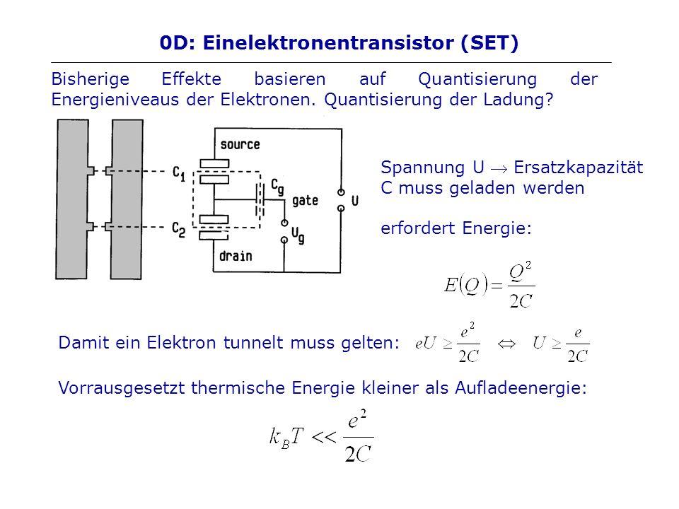 0D: Einelektronentransistor (SET) Bisherige Effekte basieren auf Quantisierung der Energieniveaus der Elektronen. Quantisierung der Ladung? Damit ein