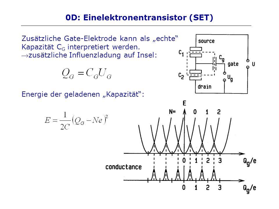 0D: Einelektronentransistor (SET) Zusätzliche Gate-Elektrode kann als echte Kapazität C G interpretiert werden. zusätzliche Influenzladung auf Insel:
