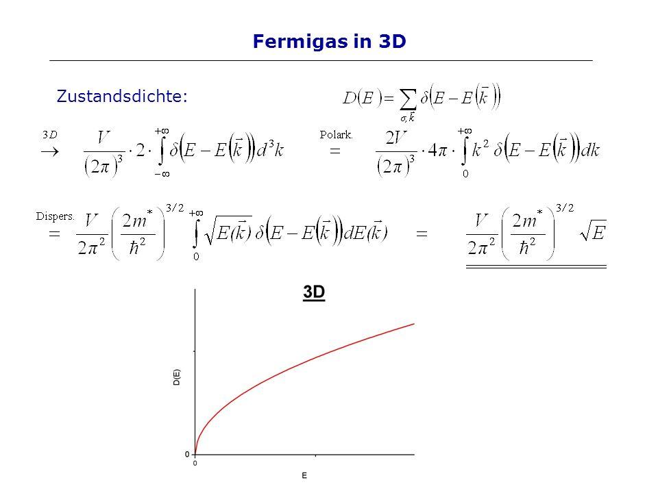 Zustandsdichte: Fermigas in 3D