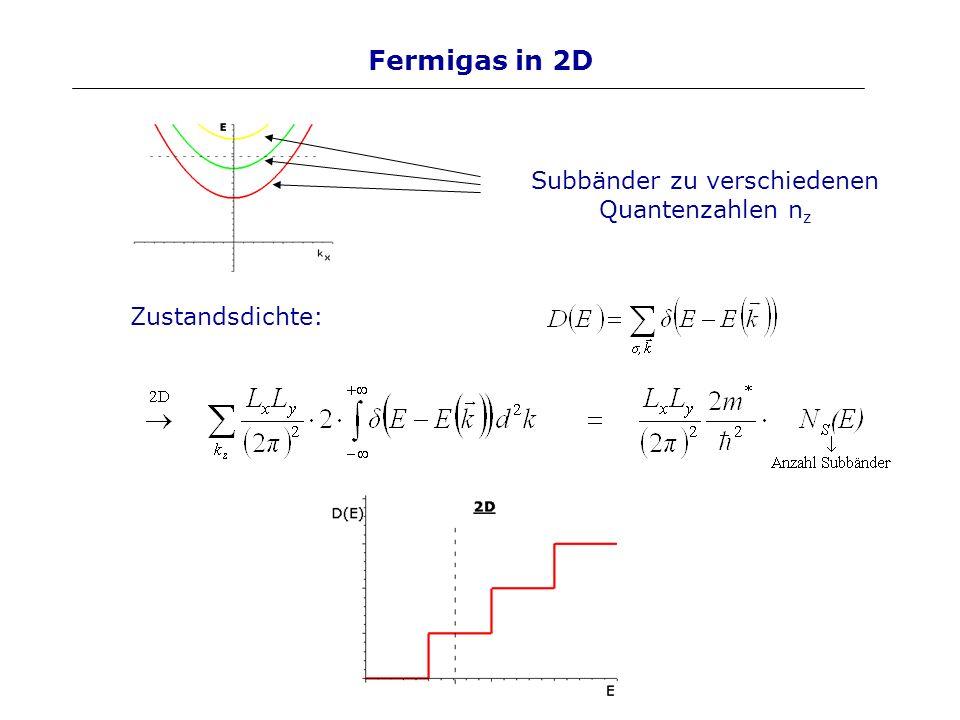 2D: Quanten Hall Effekt (integer) Zustände kondensieren in den scharfen Landauniveaus, Anzahl der Zustände bleibt erhalten: mit (Spinentartung entfällt) und Landauniveau energetisch unter E F mit n L besetzt Wachsendes BLeerung Landauniveaus