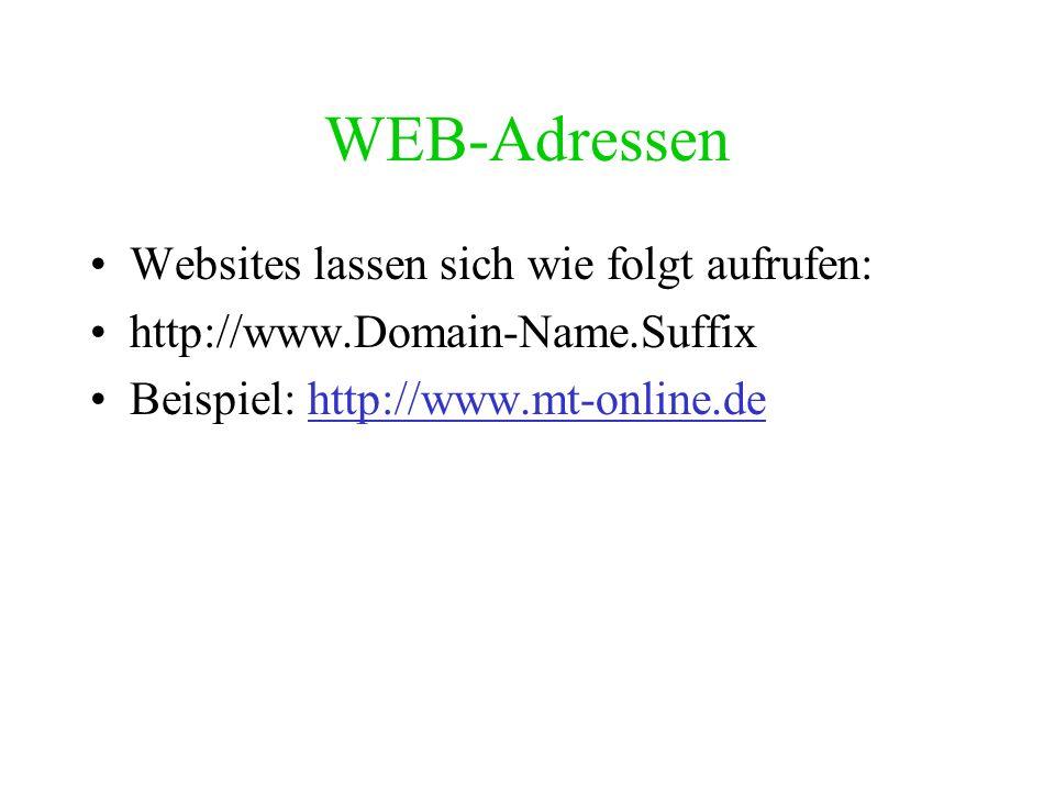 Surfen im www WEB (eigentlich world wide web) =(Spinnen) Netz (nicht das Internet, sondern eine Dateiensammlung!!!) Websites (site = Platz) werden mit