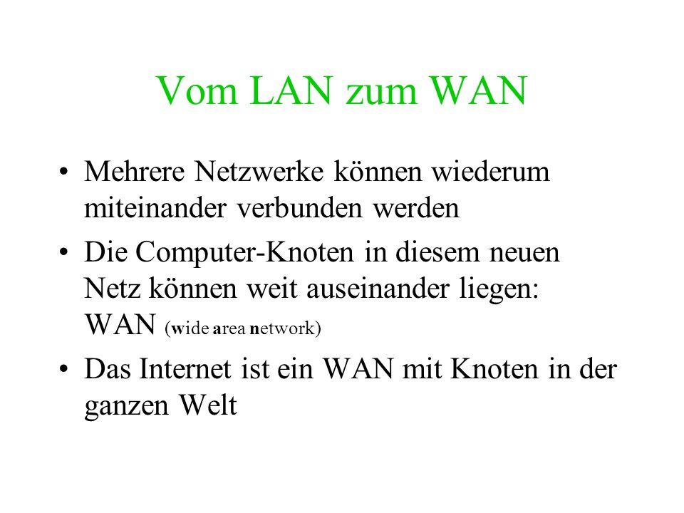 Vom Computer zum Netzwerk Computer lassen sich zum Beispiel über Telefonleitungen miteinander verbinden Verbundene Computer können kommunizieren - Dat