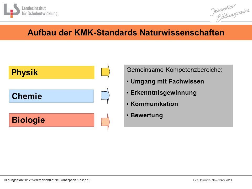 Bildungsplan 2012 Werkrealschule: Neukonzeption Klasse 10 Dr.
