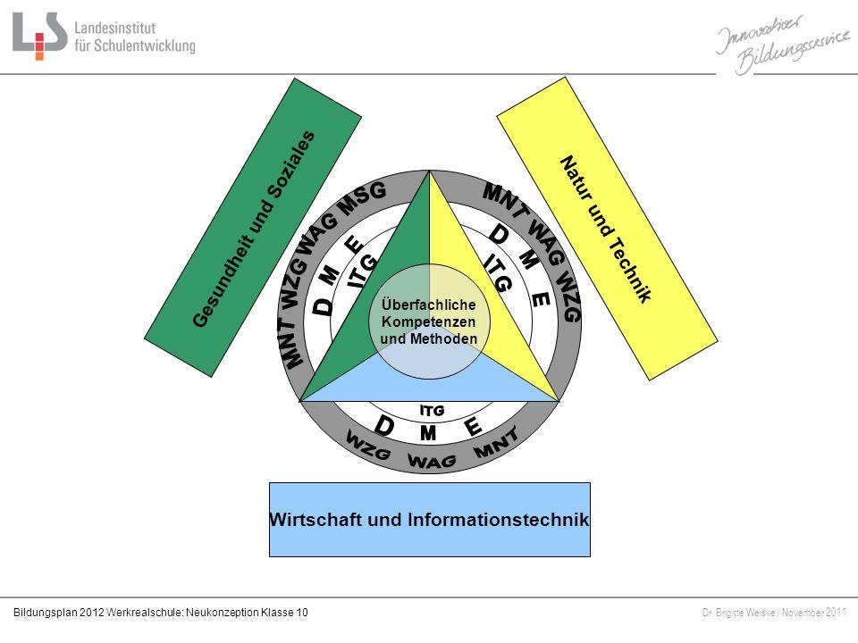 Bildungsplan 2012 Werkrealschule: Neukonzeption Klasse 10 Dr. Brigitte Weiske / November 2011 Überfachliche Kompetenzen und Methoden Gesundheit und So