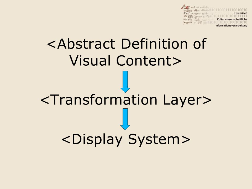 Content specific Languages XSLT, C++, Java, PHP... VRML, X3D, AutoCAD, 3DS, Maya, SoftImage...
