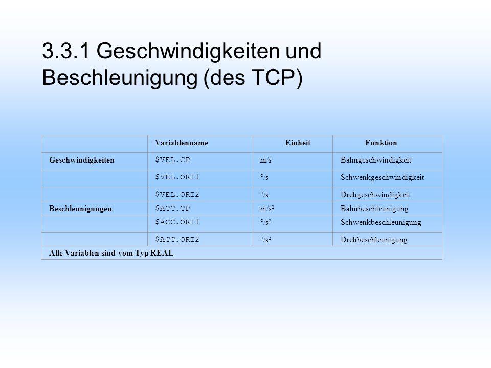3.3.1 Geschwindigkeiten und Beschleunigung (des TCP) Variablenname EinheitFunktion Geschwindigkeiten $VEL.CP m/sBahngeschwindigkeit $VEL.ORI1 °/sSchwenkgeschwindigkeit $VEL.ORI2 °/sDrehgeschwindigkeit Beschleunigungen $ACC.CP m/s²Bahnbeschleunigung $ACC.ORI1 °/s²Schwenkbeschleunigung $ACC.ORI2 °/s²Drehbeschleunigung Alle Variablen sind vom Typ REAL