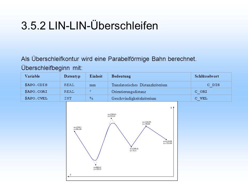 3.5.2 LIN-LIN-Überschleifen Als Überschleifkontur wird eine Parabelförmige Bahn berechnet.