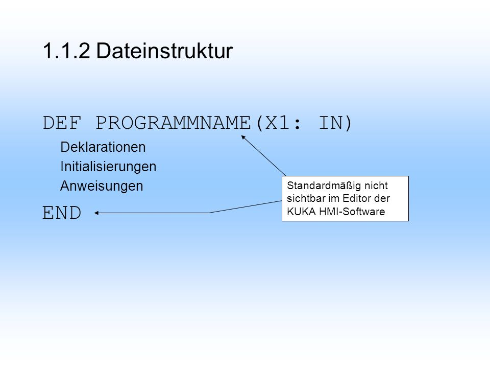 5 Ein-/Ausgabeanweisungen 5.1Allgemeines 5.2Binäre Ein-/Ausgänge 5.3Digitale Ein-/Ausgänge 5.4Impulsausgänge