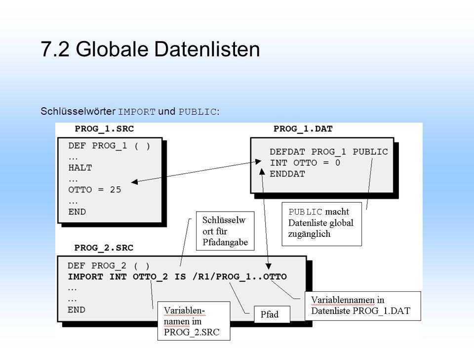 7.2 Globale Datenlisten Schlüsselwörter IMPORT und PUBLIC :