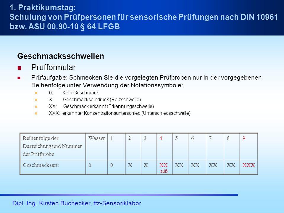 Dipl. Ing. Kirsten Buchecker, ttz-Sensoriklabor Geschmacksschwellen Prüfformular Prüfaufgabe: Schmecken Sie die vorgelegten Prüfproben nur in der vorg