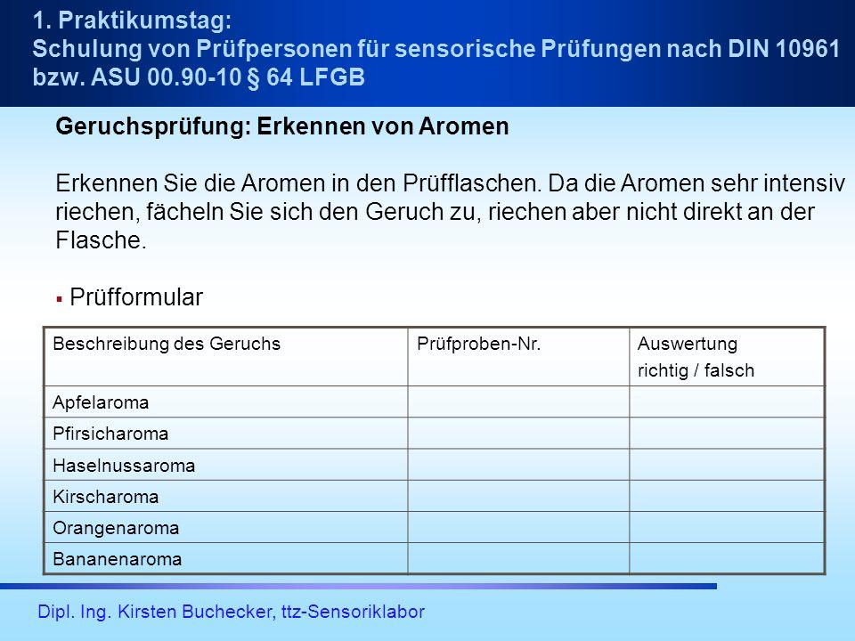 Dipl. Ing. Kirsten Buchecker, ttz-Sensoriklabor Beschreibung des GeruchsPrüfproben-Nr.Auswertung richtig / falsch Apfelaroma Pfirsicharoma Haselnussar