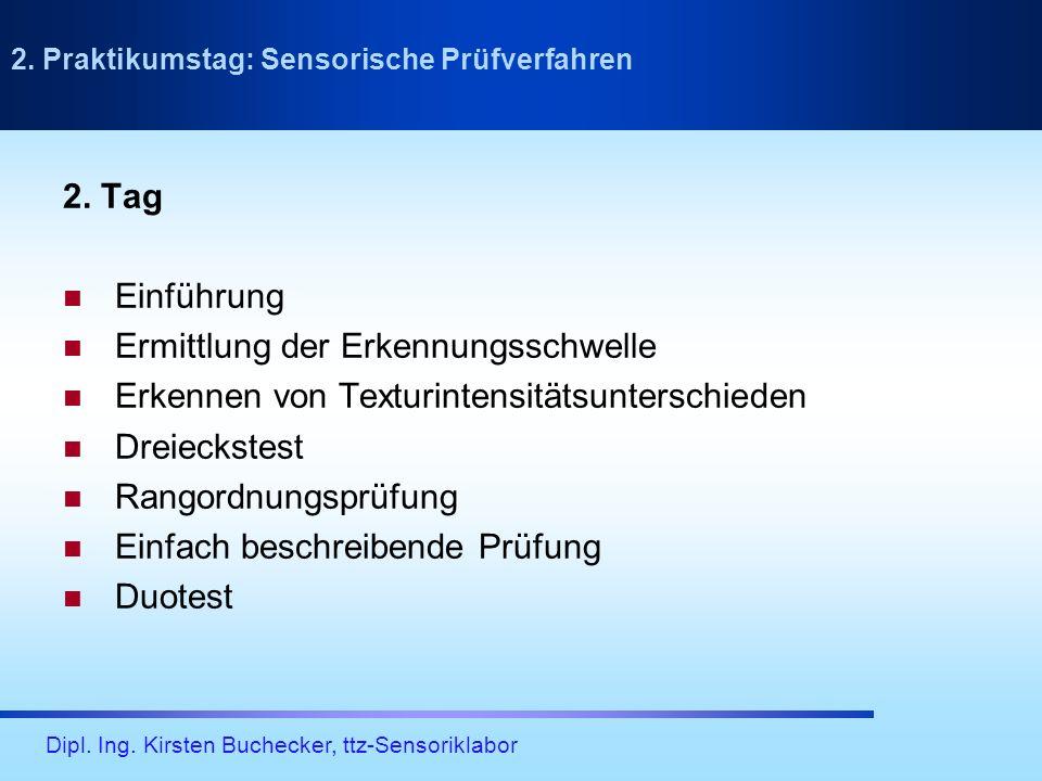 Dipl. Ing. Kirsten Buchecker, ttz-Sensoriklabor 2. Praktikumstag: Sensorische Prüfverfahren 2. Tag Einführung Ermittlung der Erkennungsschwelle Erkenn