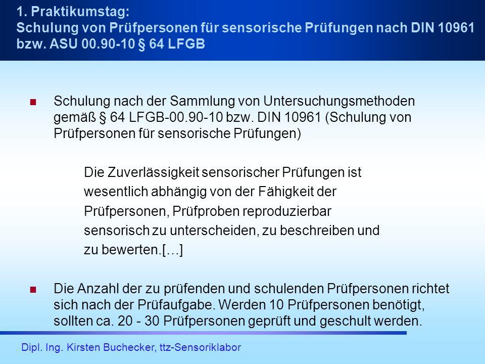 Dipl. Ing. Kirsten Buchecker, ttz-Sensoriklabor Schulung nach der Sammlung von Untersuchungsmethoden gemäß § 64 LFGB-00.90-10 bzw. DIN 10961 (Schulung