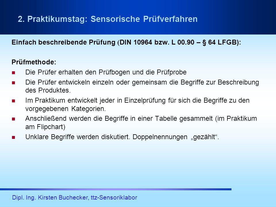 Dipl. Ing. Kirsten Buchecker, ttz-Sensoriklabor Einfach beschreibende Prüfung ( DIN 10964 bzw. L 00.90 – § 64 LFGB): Prüfmethode: Die Prüfer erhalten