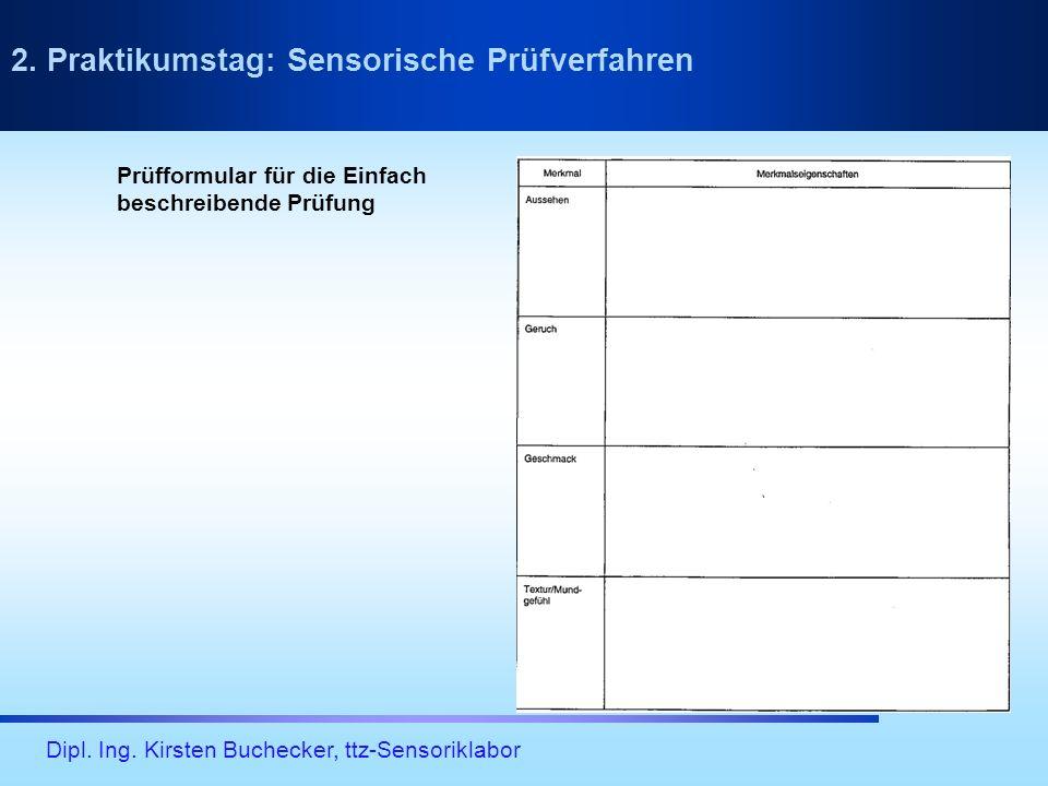 Dipl. Ing. Kirsten Buchecker, ttz-Sensoriklabor Prüfformular für die Einfach beschreibende Prüfung 2. Praktikumstag: Sensorische Prüfverfahren